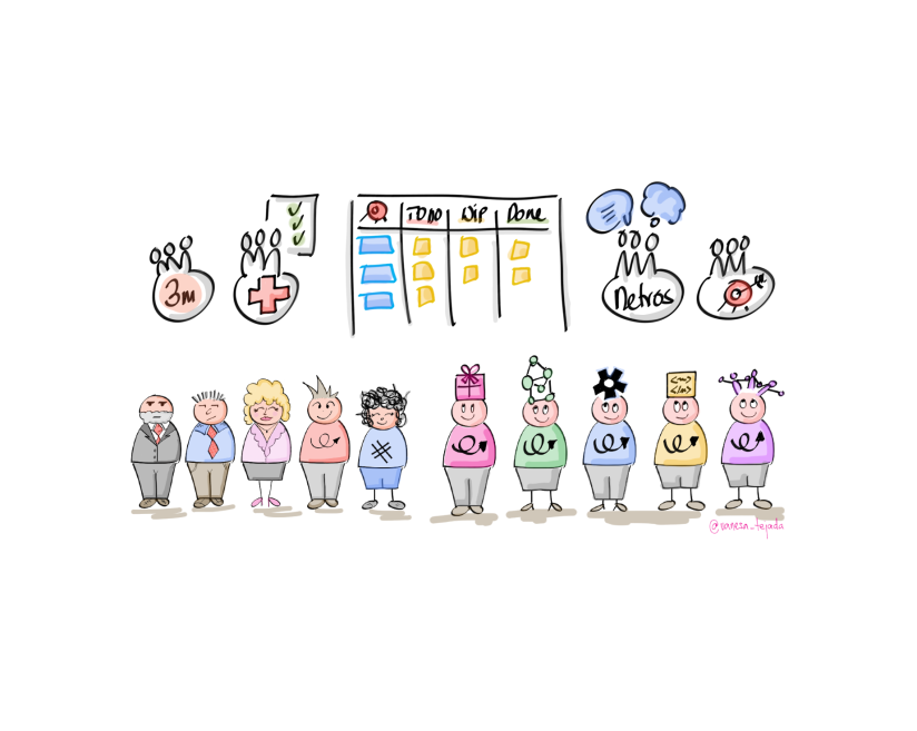 equipo_transformacion_agile