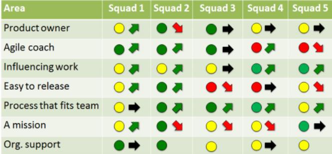 team_health